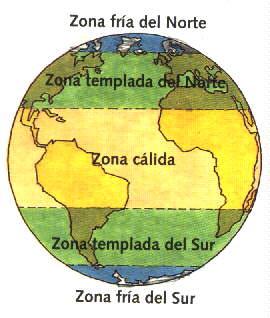 external image zonas_climaticas.jpg